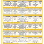 Дієта №11: опис дієти і зразкове семиденне меню